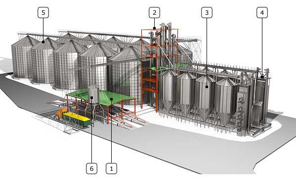 Зерновой элеватор проект конвейер для подачи угля